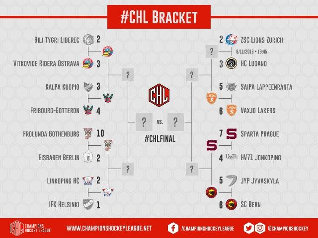 2016-17-8vi-di-finale-chl