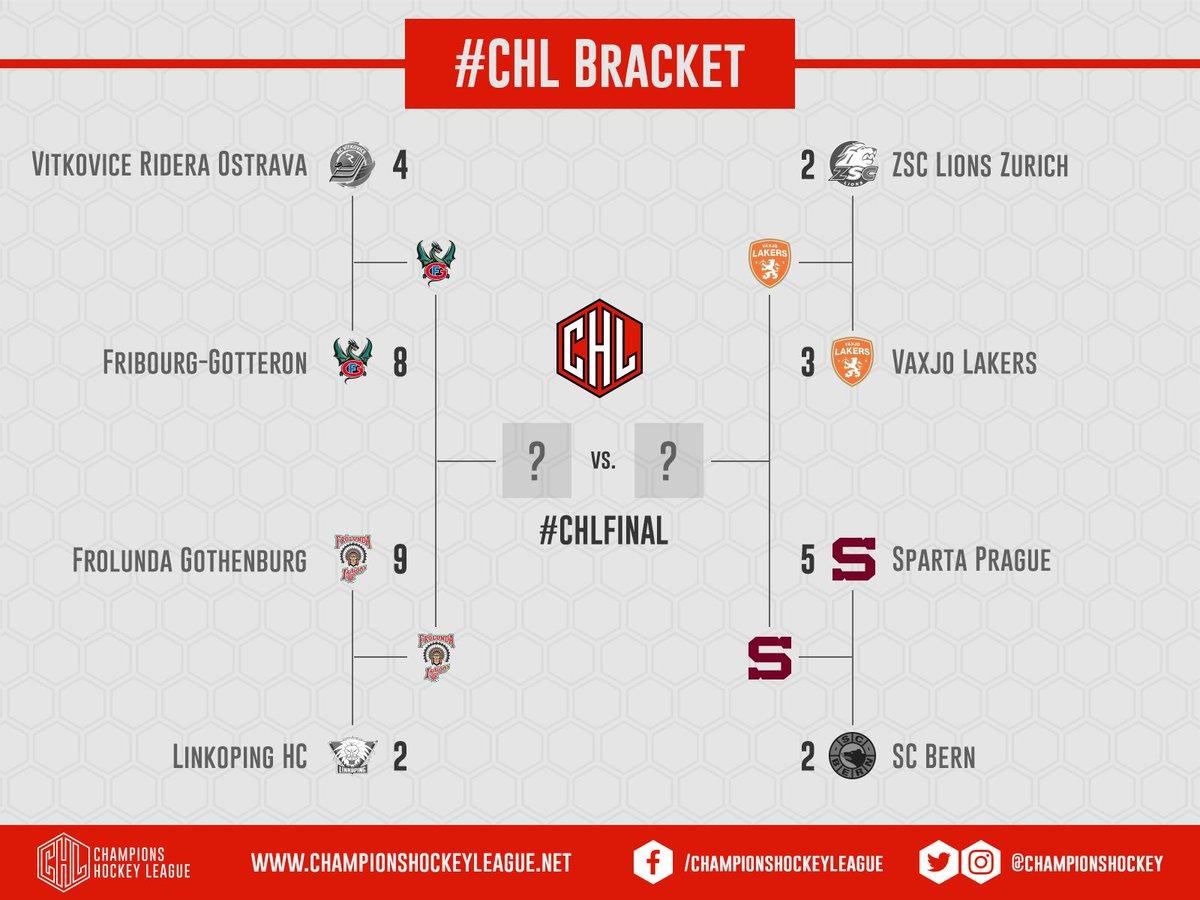 2016-17-chl-semifinali