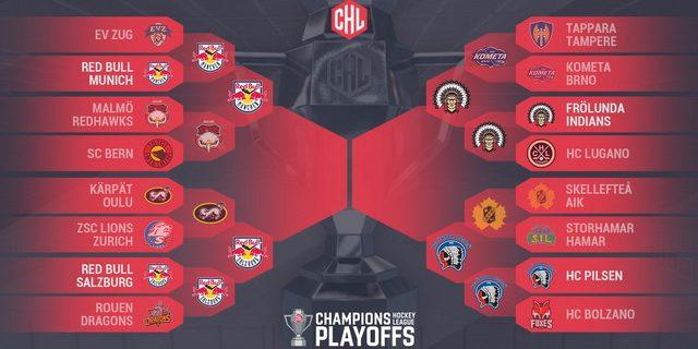 La Champions Hockey League ha ufficializzato il programma delle semifinali.Le gare di andata avranno luogo martedì 8 gennaio 2019: le danze saranno aperte alle 18.00 dal primo scontro tra gli […]