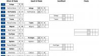 (Comun. stampa FISG) –Si sono registrate quattro vittorie in trasferta nella seconda gara dei quarti di finale del Campionato Nazionale Under 17. Grazie alla seconda vittoria consecutiva l'HC Trento, l'Asiago […]