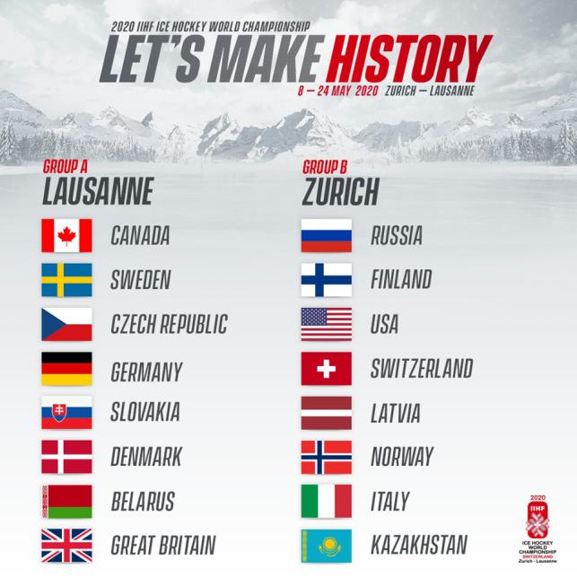 Calendario Partite Mondiale 2020.Mondiali Td 2020 L Italia Giochera A Zurigo
